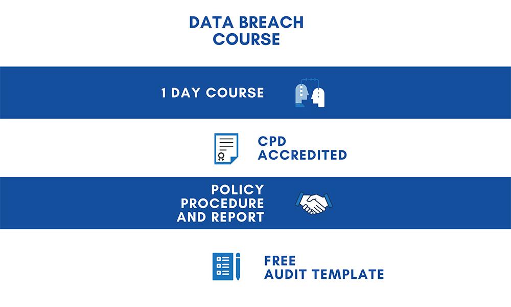 Data breach course graphic
